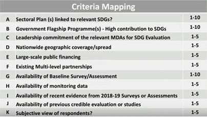 Criteria mapping