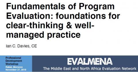 Evaluation Fundamentals >> Fundamentals Of Program Evaluation Eval Forward